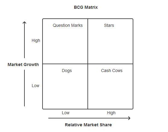 BCG Matrix.jpg